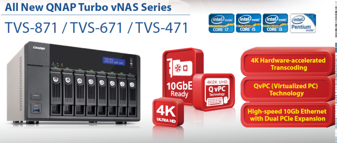 QNAP Releases Haswell-based TVS-x71 and Cortex-A15-based TS-x31+ NAS Lineups